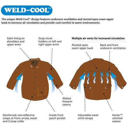 steiner-weld-cool-lite-leather-welding-jacket-92p6-design.jpg